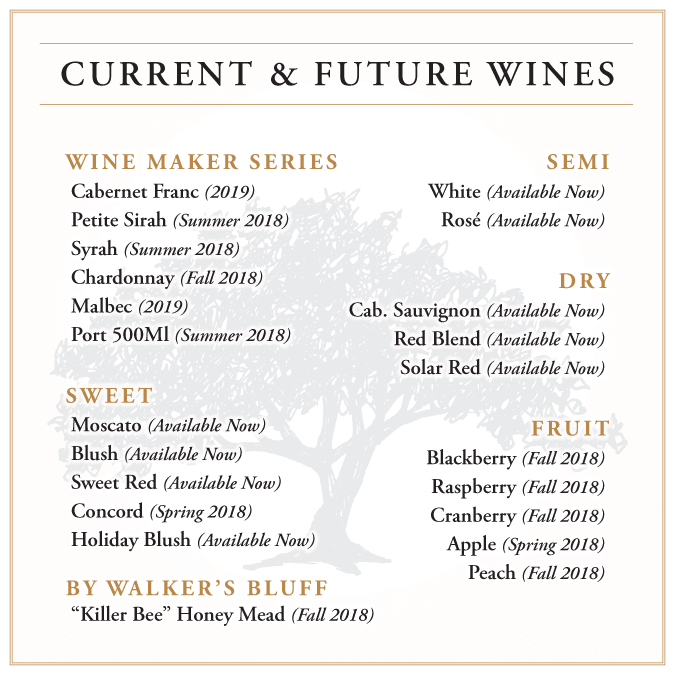 Wine Club Wine List